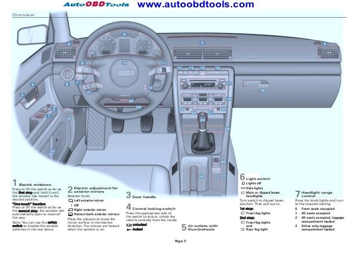 audi a4 avant quick reference guide free owners manual u2022 rh wordworksbysea com 2016 Audi A4 Avant 2006 Audi A4 Avant