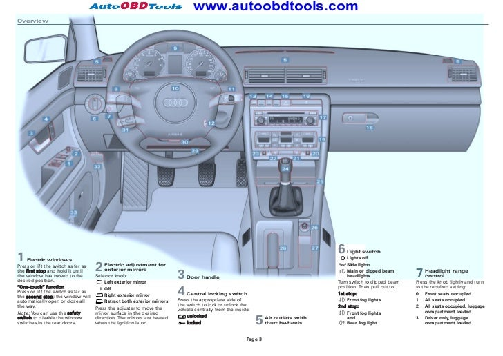 Audi a4 quick reference guide diagram user manual kurzanleitung audi a4 avant englisch 502 23156267720 page 2 3 cheapraybanclubmaster Gallery