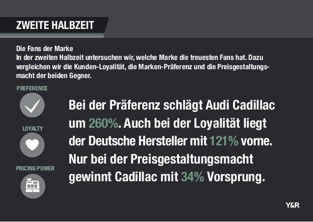 Bei der Präferenz schlägt Audi Cadillac um 260%. Auch bei der Loyalität liegt der Deutsche Hersteller mit 121% vorne. Nur ...
