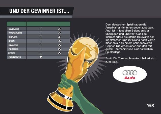 BRAND ASSET DIFFERENTIATION RELEVANCE ESTEEM KNOWLEDGE PREFERENCE LOYALTY PRICING POWER Dem deutschen Spiel haben die Amer...