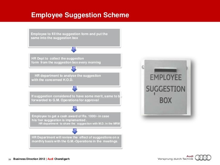 Audi Chandigarh moving on – Employee Suggestion Form