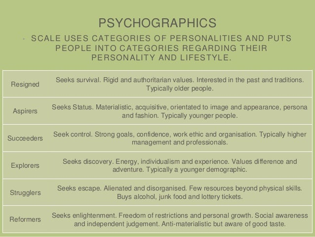 demographic and psychographic Market segmentation market segmentation is the identification of portions of the market that are different from one another demographic psychographic.