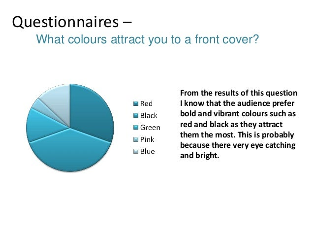Questionnaires – What colours attract you to a front cover?  From the results of this question I know that the audience pr...