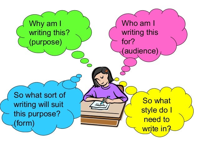 different purposes for writing at university