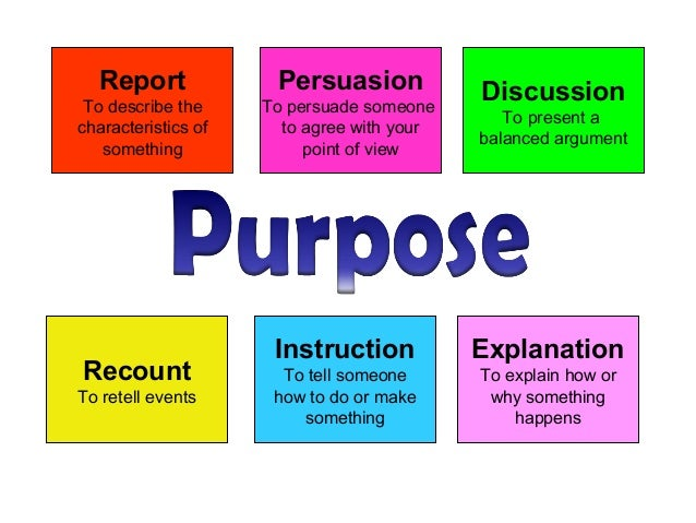 purpose of report writing pdf