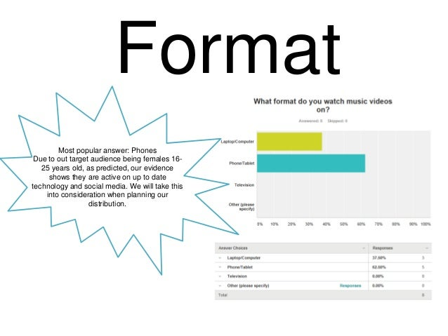 Target Audience Feedback Slide 2