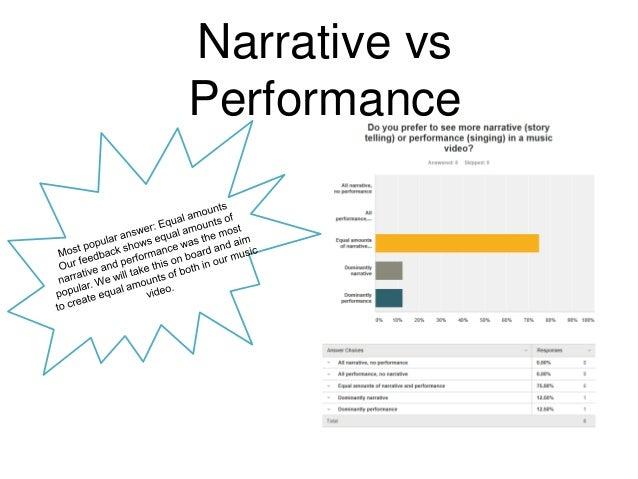 Target Audience Feedback Slide 3