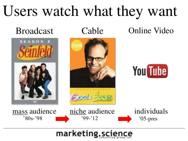 Users watch what they want Broadcast          Cable         Online Video mass audience   niche audience    individuals    ...