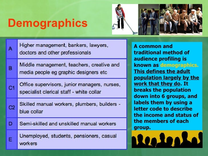 target audience demographics and psychographics for Unlike demographic information, psychographic information includes more   today, the most effective way to reach your target audience is by.