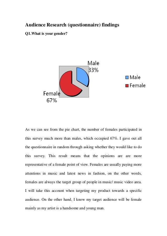 Audience Research (questionnaire) findings Q1.What is your gender?  As we can see from the pie chart, the number of female...