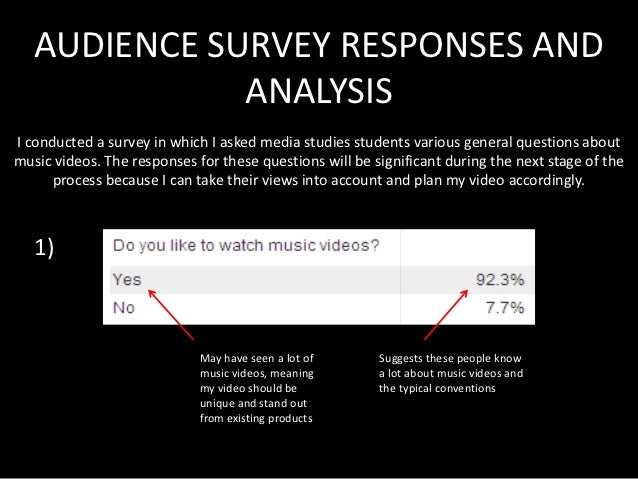 AUDIENCE SURVEY RESPONSES AND              ANALYSISI conducted a survey in which I asked media studies students various ge...
