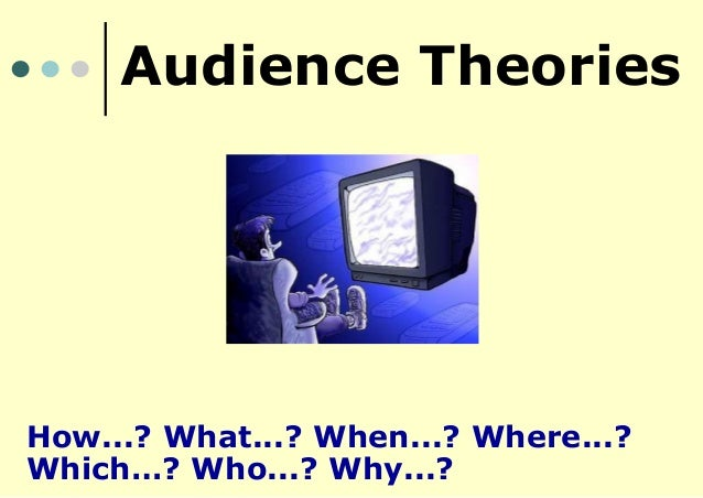 Audience Theories How...? What...? When...? Where...? Which…? Who...? Why...?