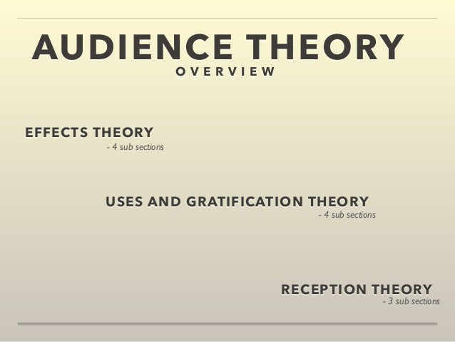AUDIENCE THEORY  EFFECTS THEORY  USES AND GRATIFICATION THEORY  RECEPTION THEORY  - 4 sub sections  - 4 sub sections  - 3 ...