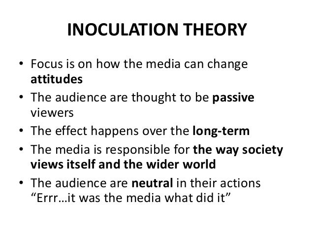 audience theory