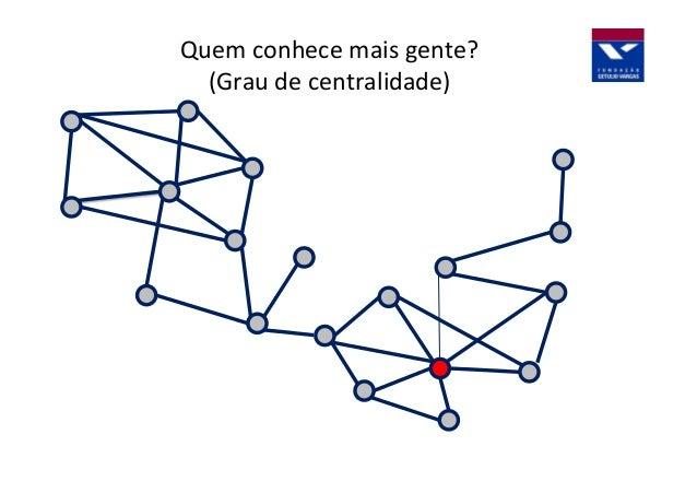 Quem  é  mais  importante  para  o  fluxo  de   informação?  (Betweenness  Centrality)   • Embora  ...