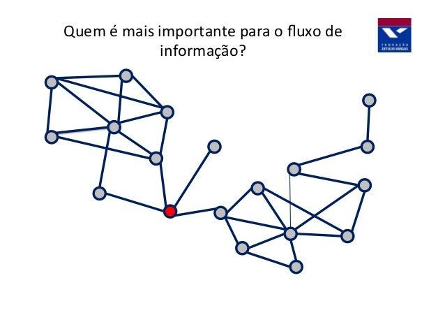 Métricas  de  Mídia   Alcance  e  Frequência   Métricas  de  Redes  Sociais:     Interação