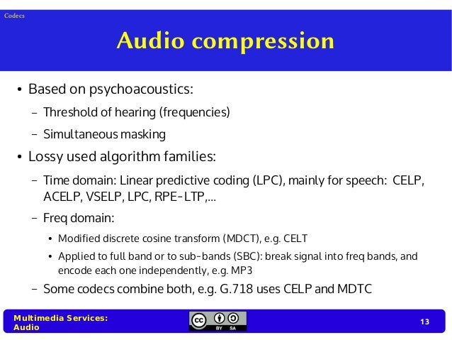 sub band coding essay A rationale is advanced for digitally coding speech signals in terms of sub-bands of the total spectrum the approach provides a means for controlling and reducing quantizing noise in the coding each sub-band is quantized with an accuracy (bit allocation) based upon perceptual criteria as a result.