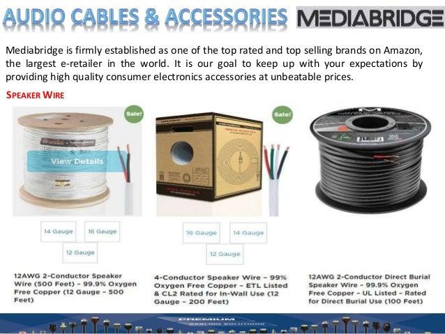 Audio cables &