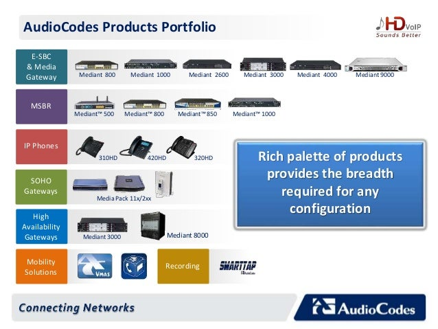 Audiocodes Session Border Controller Update
