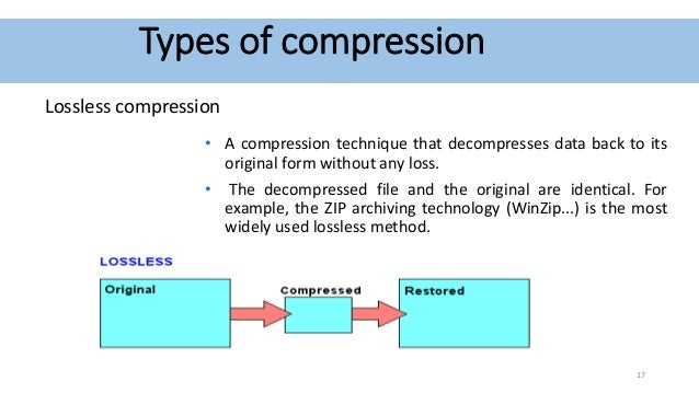 An introduction to the audio compression format