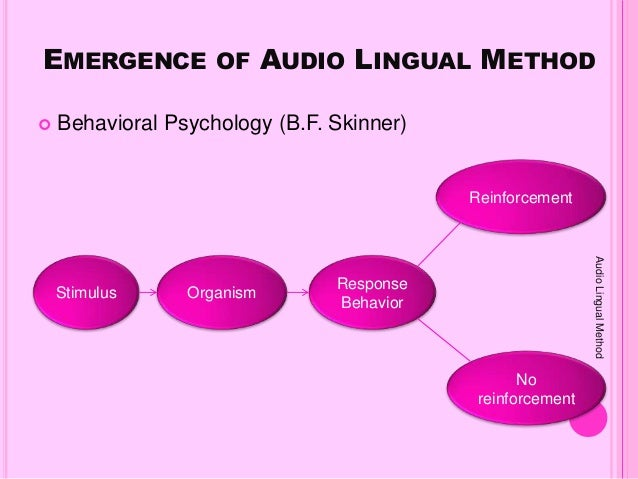 Differences between audio lingual and clt