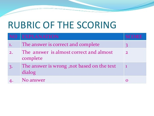 thesis audio lingual method