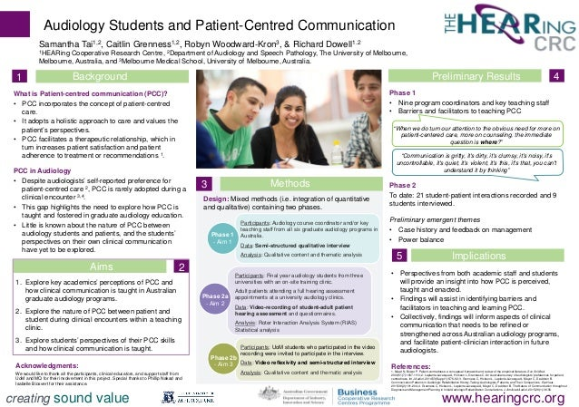 2Aims 1. Explore key academics' perceptions of PCC and how clinical communication is taught in Australian graduate audiolo...