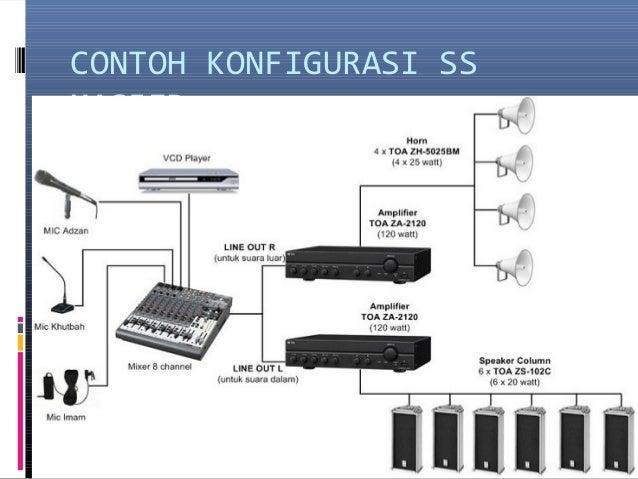 Audio mixer contoh diagram blok sound system sederhana ccuart Choice Image