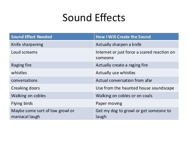 Audio pro forma(1)