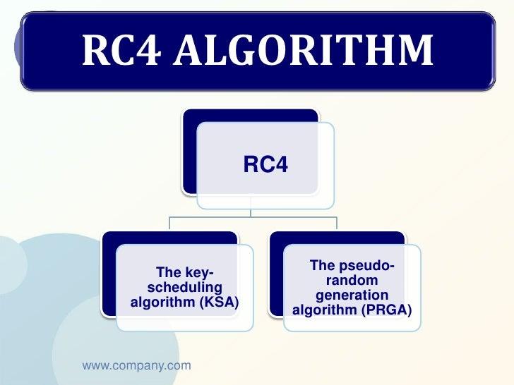 RC4 ALGORITHM                        RC4                                 The pseudo-          The key-                    ...