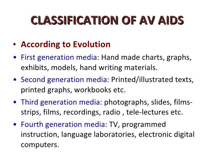 Shankaraiah N :Audio Visual Aids,,,,,8