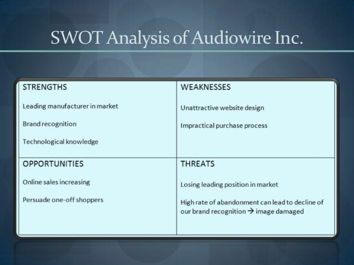 SWOT Analysis of Audiowire Inc.