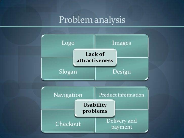Problem analysis  Logo                 Images             Lack of         attractiveness Slogan                DesignNavig...