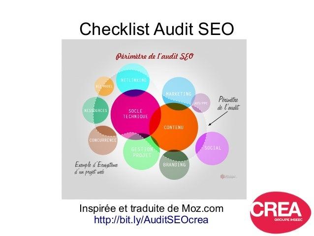 Checklist Audit SEO Inspirée et traduite de Moz.com http://bit.ly/AuditSEOcrea