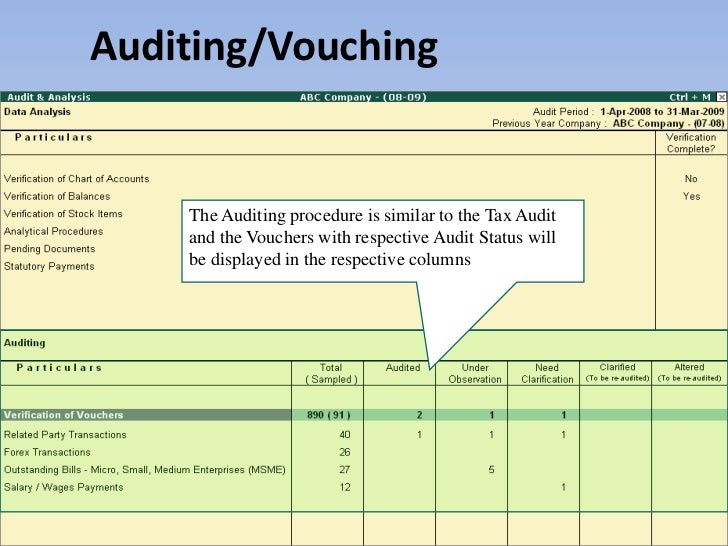 Forex audit procedures
