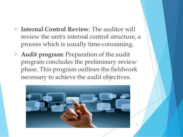 internal review homework