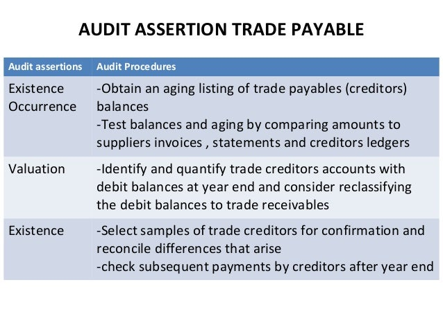 assertion audit When conducting an audit, auditors are required to test management's assertions  that the company's assets exist and the company has the right to hold the.