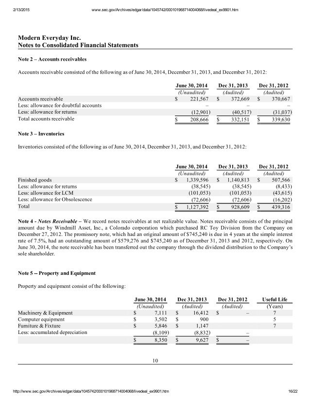 Doc Audited Accounts Template 200506 Audited Financial