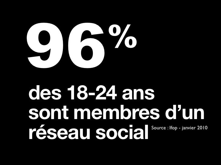 Audit influence dans le Web social Slide 2
