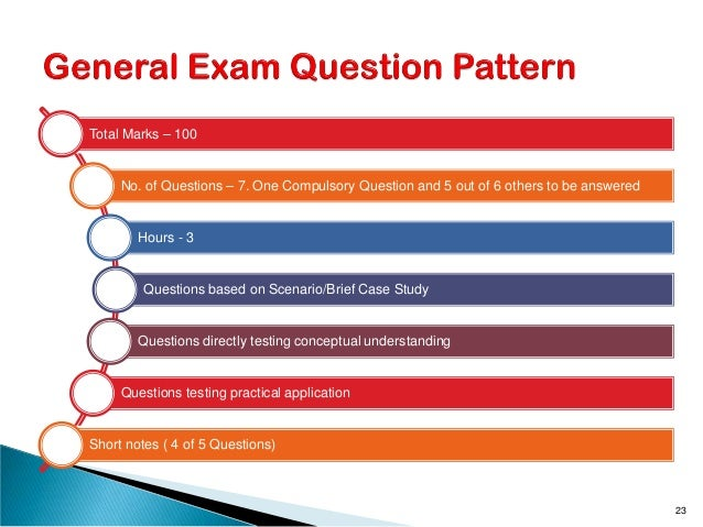 Total Marks – 100 No. of Questions – 7. One Compulsory Question and 5 out of 6 others to be answered Hours - 3 Questions b...