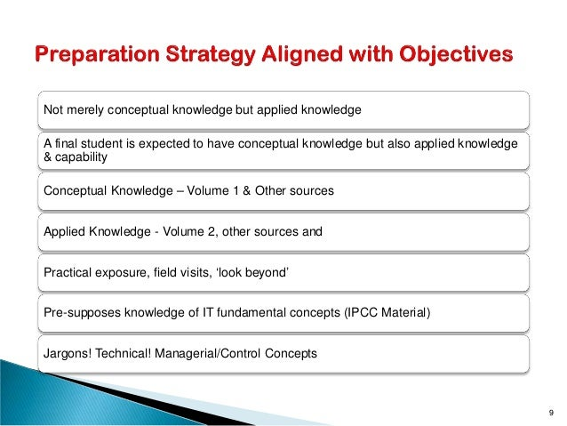 Not merely conceptual knowledge but applied knowledge A final student is expected to have conceptual knowledge but also ap...