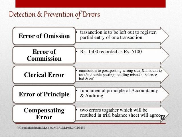 advantages and disadvantages of balance sheet audit