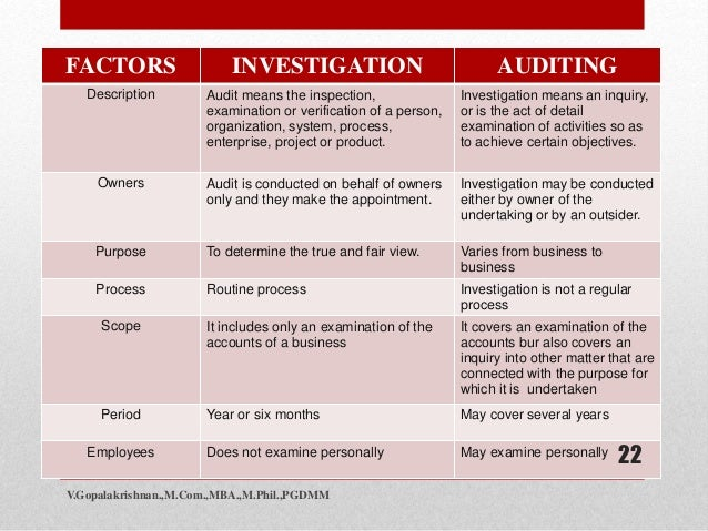difference between auditing and investigation pdf