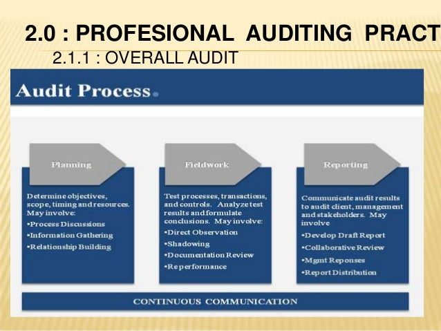 auditing 2 Surgent's auditing accounts receivable (audit skills training – level 2) (a2m2)   this module will explain tips and techniques for auditing common accounts.