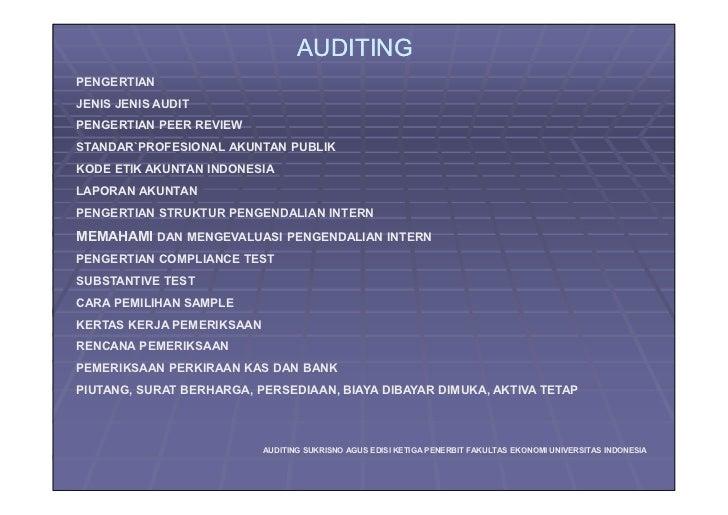 AUDITINGPENGERTIANJENIS JENIS AUDITPENGERTIAN PEER REVIEWSTANDAR`PROFESIONAL AKUNTAN PUBLIKKODE ETIK AKUNTAN INDONESIALAPO...