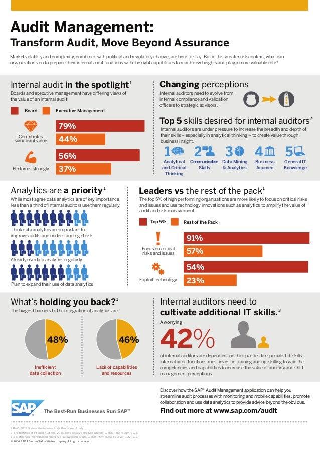 Leadership moving beyond management