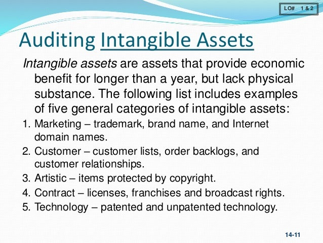 intangible assets as a source of Ocean tomo releases 2015 annual study of intangible asset market value thu, 3/5/2015 - 1:00pm — kristi l stathis today, ocean tomo has released the 2015 update to the annual study of intangible asset market value.