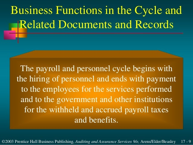 payroll and personnel cycle audit Like us on facebook: visit the website where you can search using a specific term:.