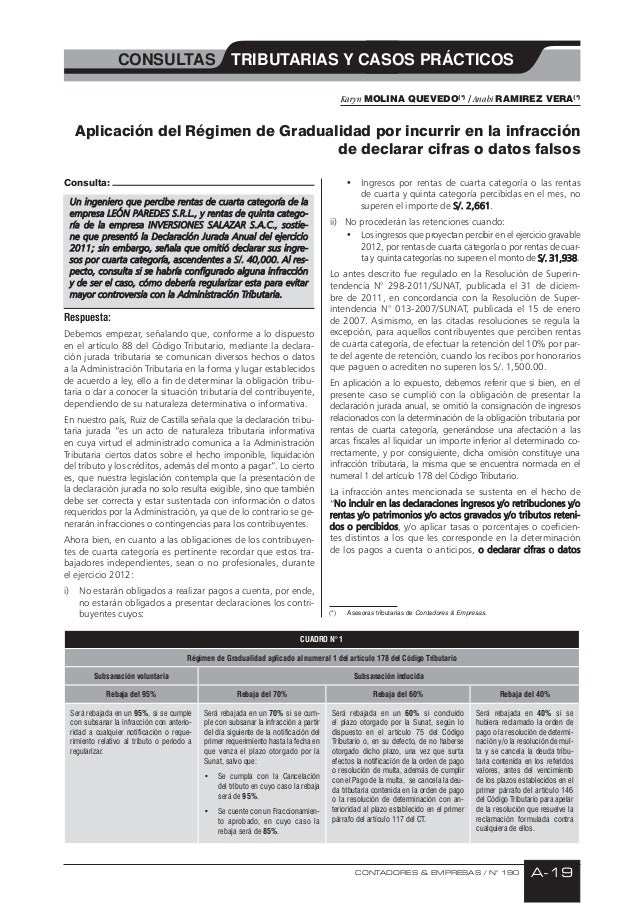 CONTADORES & EMPRESAS / N° 190 A-19CONSULTAS TRIBUTARIAS Y CASOS PRÁCTICOSKaryn MOLINA QUEVEDO(*)/ Anahi RAMIREZ VERA(*)(*...