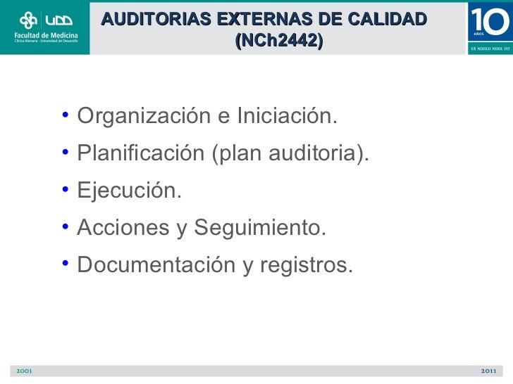 AUDITORIAS EXTERNAS DE CALIDAD                 (NCh2442)• Organización e Iniciación.• Planificación (plan auditoria).• Eje...